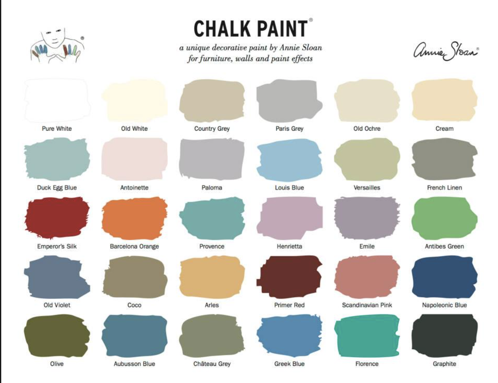 Chalk Paint Colors- Painted Piano